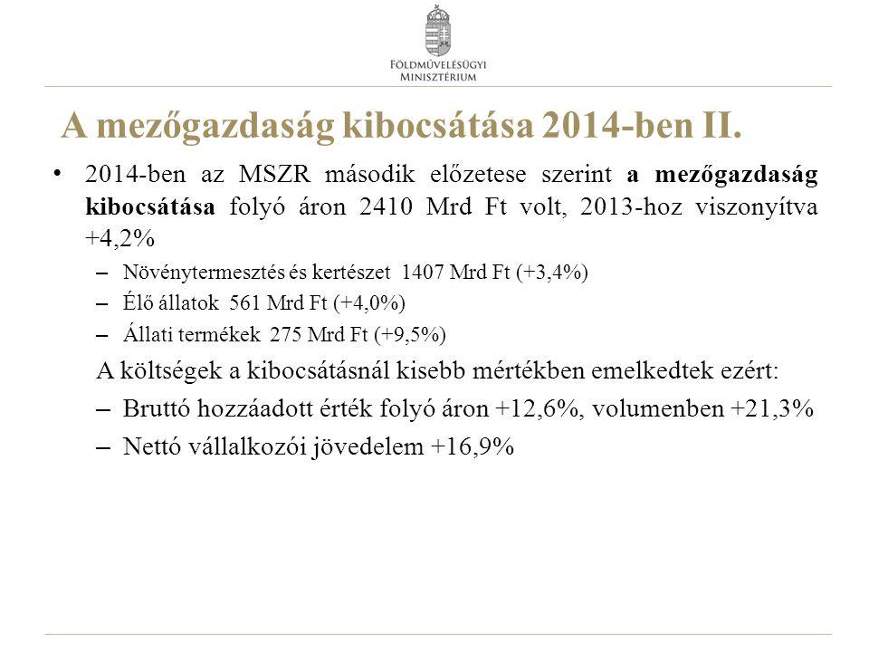 A mezőgazdaság kibocsátása 2014-ben II.