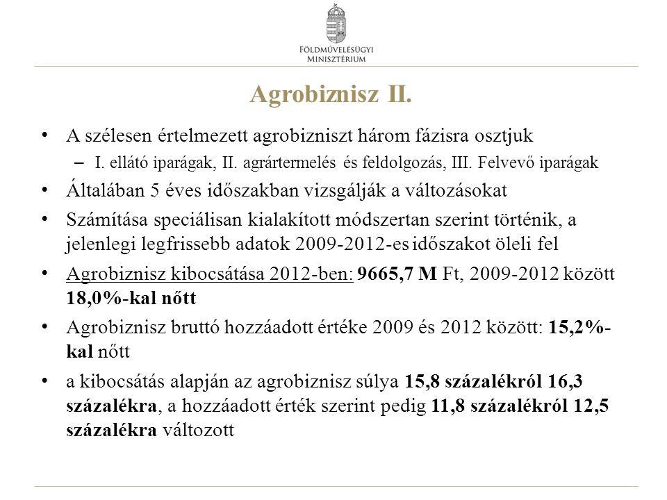 Agrobiznisz II. A szélesen értelmezett agrobizniszt három fázisra osztjuk.
