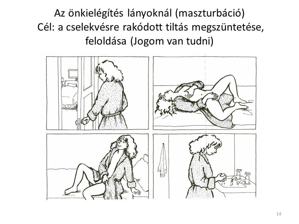 Az önkielégítés lányoknál (maszturbáció) Cél: a cselekvésre rakódott tiltás megszüntetése, feloldása (Jogom van tudni)