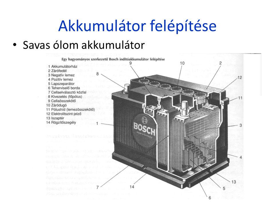 Akkumulátor felépítése