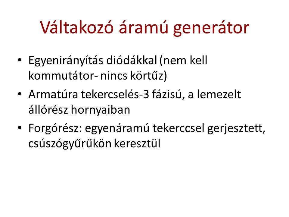 Váltakozó áramú generátor