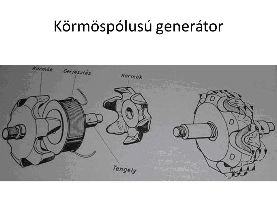 Körmöspólusú generátor