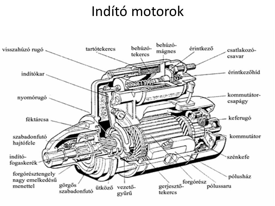 Indító motorok