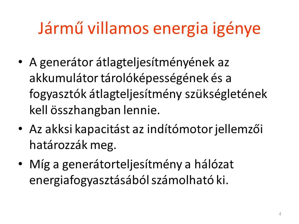 Jármű villamos energia igénye