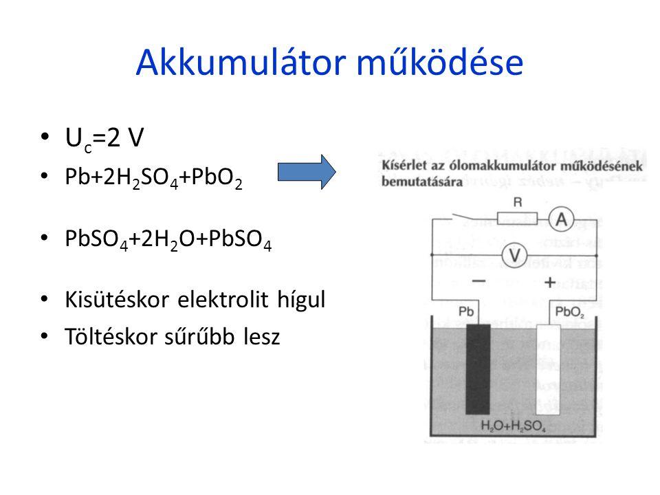 Akkumulátor működése Uc=2 V Pb+2H2SO4+PbO2 PbSO4+2H2O+PbSO4