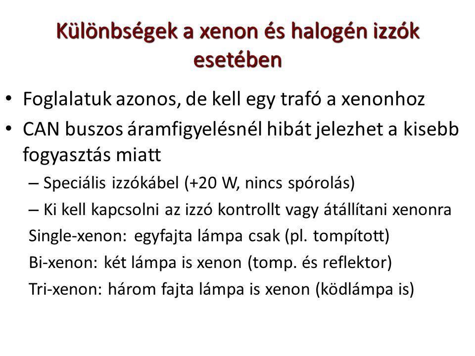 Különbségek a xenon és halogén izzók esetében