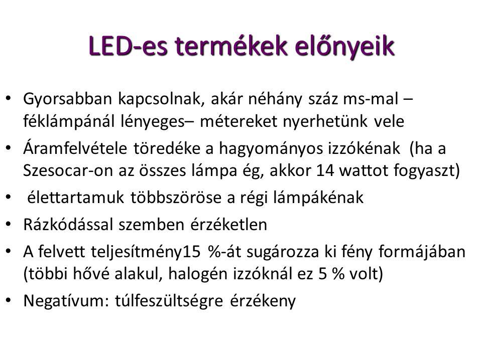 LED-es termékek előnyeik