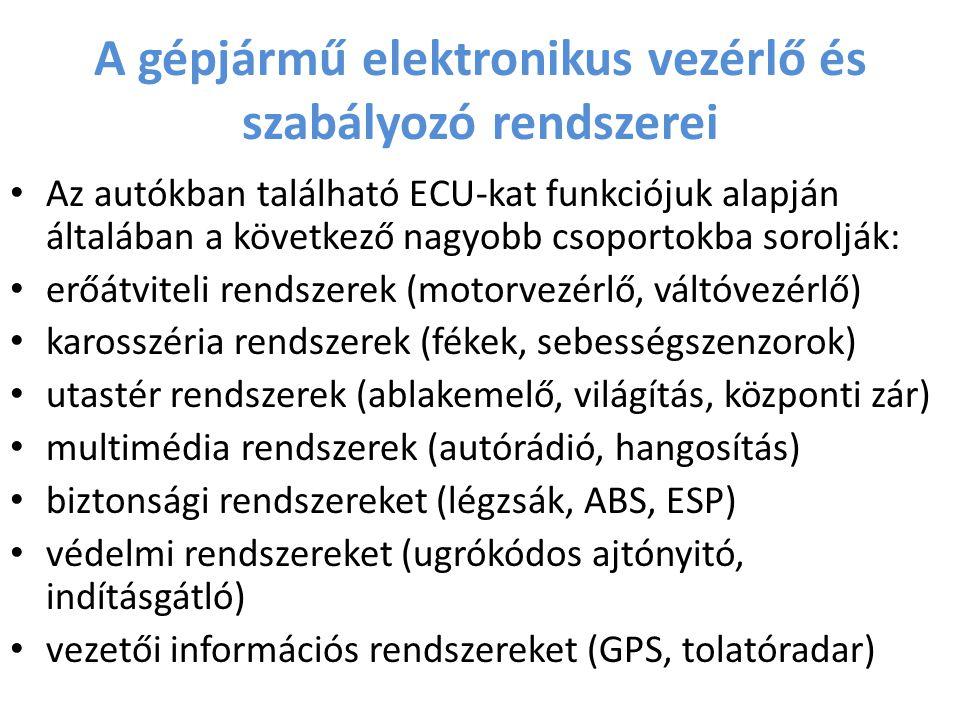 A gépjármű elektronikus vezérlő és szabályozó rendszerei