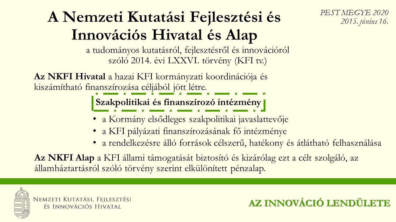 A Nemzeti Kutatási Fejlesztési és Innovációs Hivatal és Alap