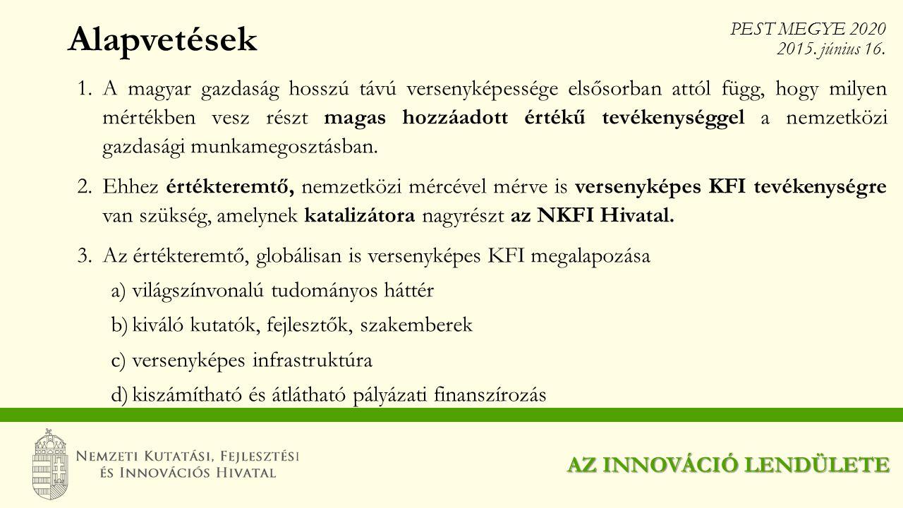 Alapvetések PEST MEGYE 2020. 2015. június 16.