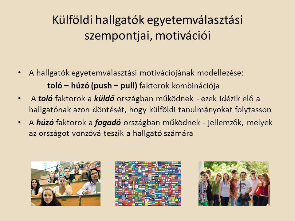Külföldi hallgatók egyetemválasztási szempontjai, motivációi