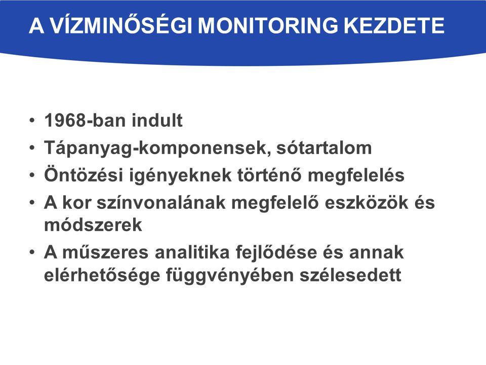 A vízminőségi monitoring kezdete