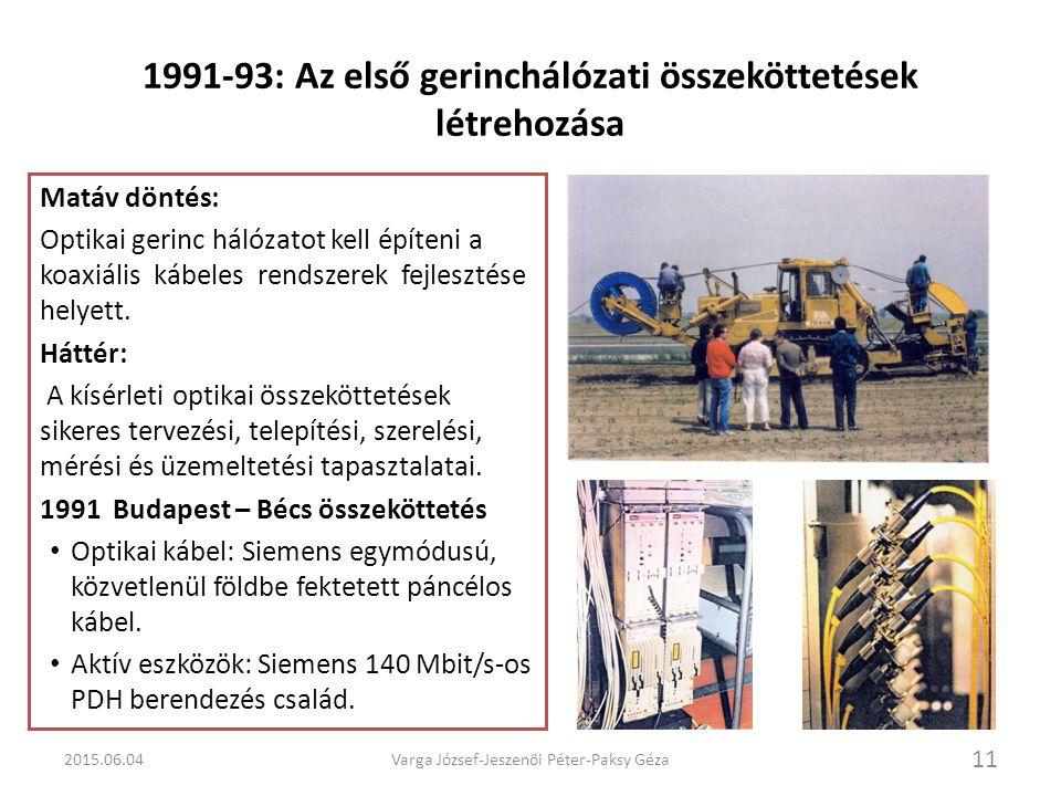 1991-93: Az első gerinchálózati összeköttetések létrehozása