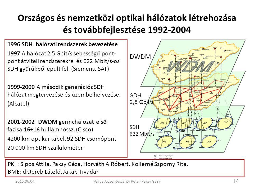 Varga József-Jeszenöi Péter-Paksy Géza