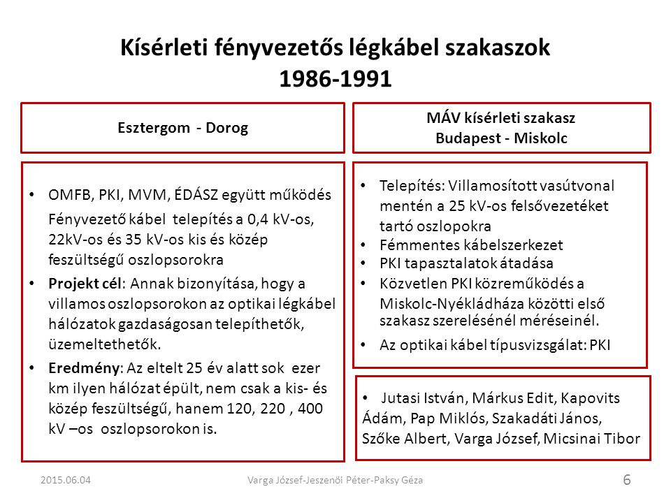 Kísérleti fényvezetős légkábel szakaszok 1986-1991
