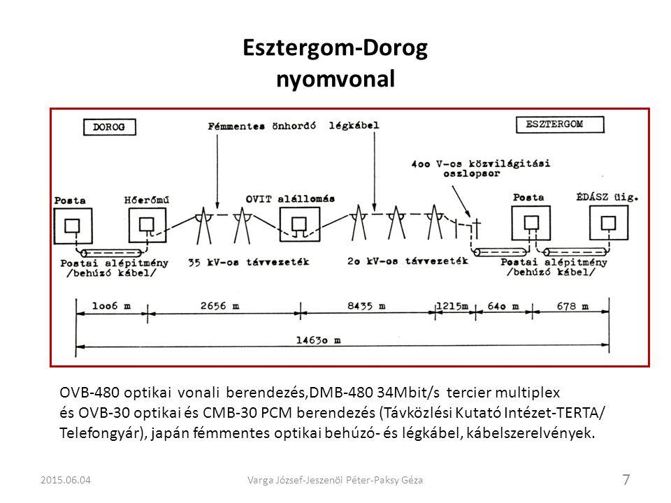 Esztergom-Dorog nyomvonal