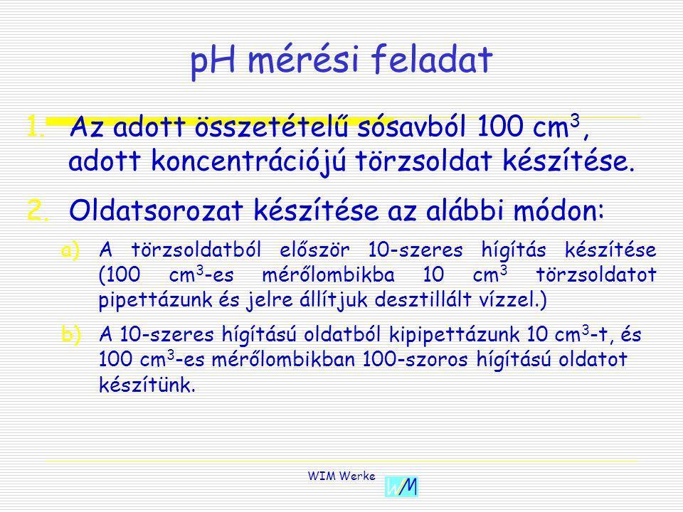 pH mérési feladat Az adott összetételű sósavból 100 cm3, adott koncentrációjú törzsoldat készítése.