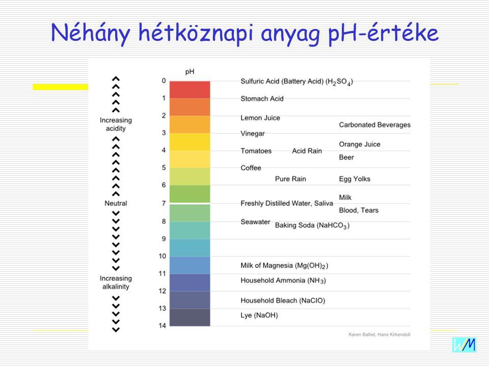 Néhány hétköznapi anyag pH-értéke