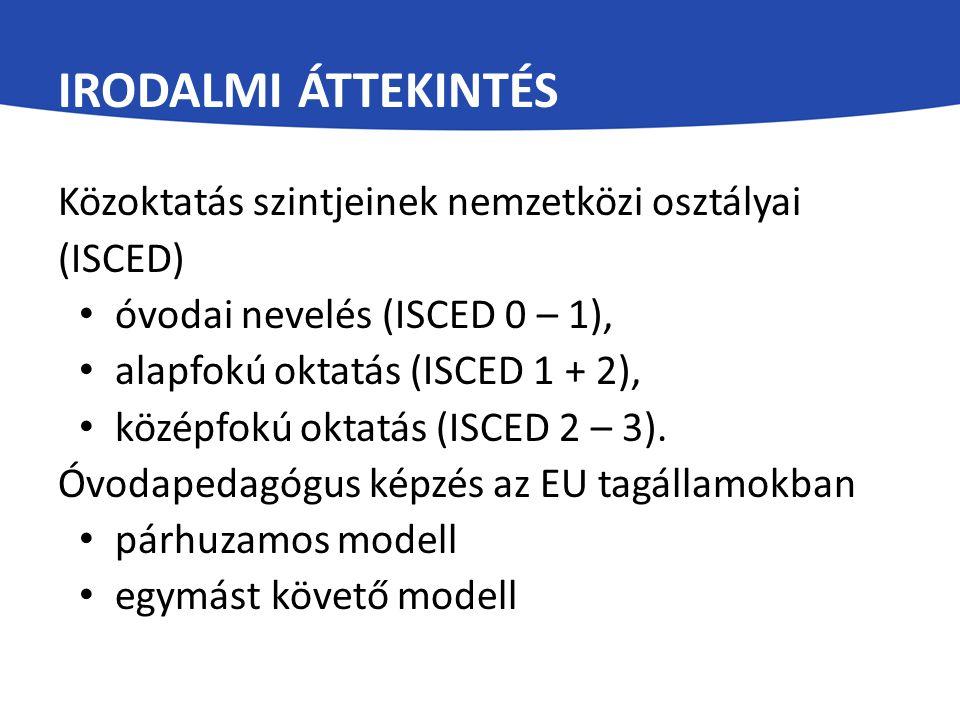 Irodalmi áttekintés Közoktatás szintjeinek nemzetközi osztályai (ISCED) óvodai nevelés (ISCED 0 – 1),