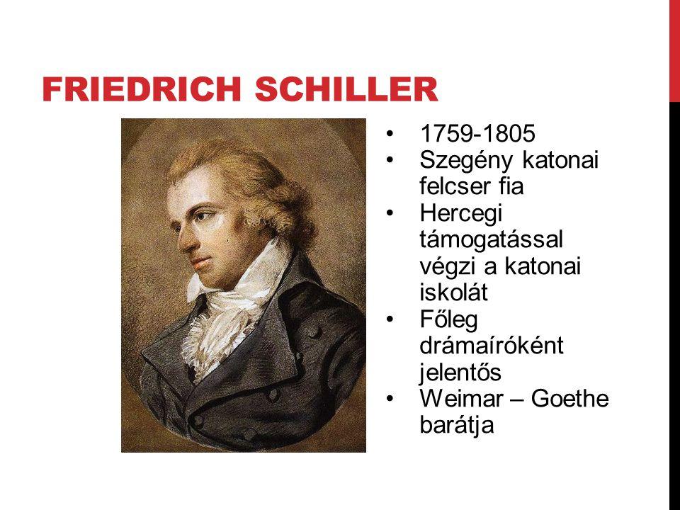 Friedrich Schiller 1759-1805 Szegény katonai felcser fia