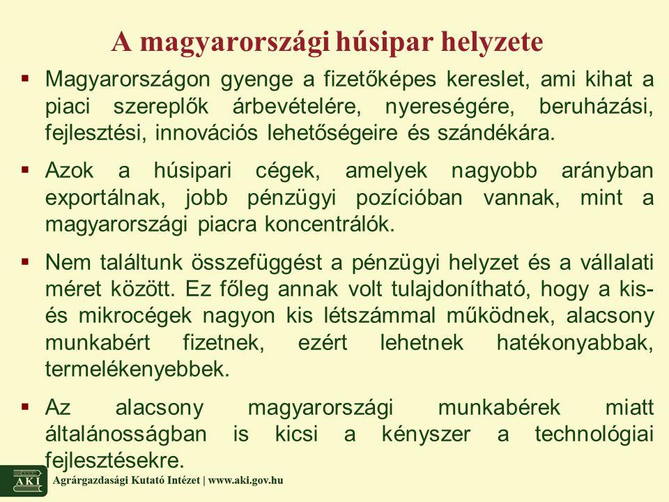 A magyarországi húsipar helyzete