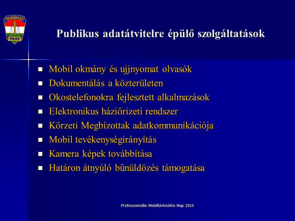 Publikus adatátvitelre épülő szolgáltatások