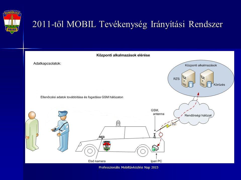 2011-től MOBIL Tevékenység Irányítási Rendszer