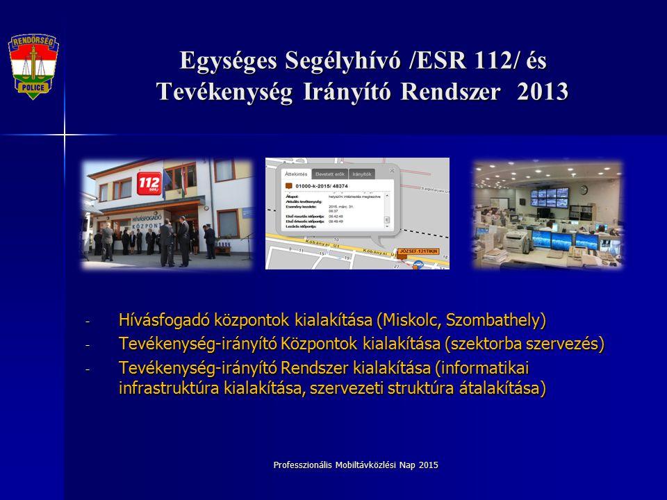 Egységes Segélyhívó /ESR 112/ és Tevékenység Irányító Rendszer 2013