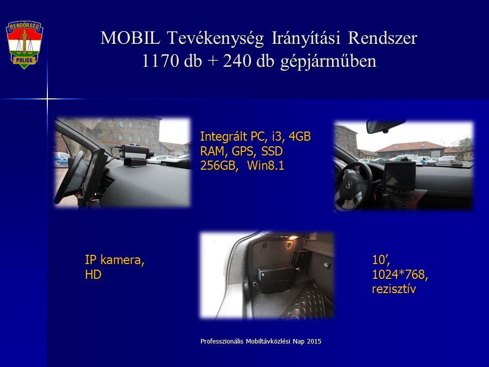 MOBIL Tevékenység Irányítási Rendszer 1170 db + 240 db gépjárműben