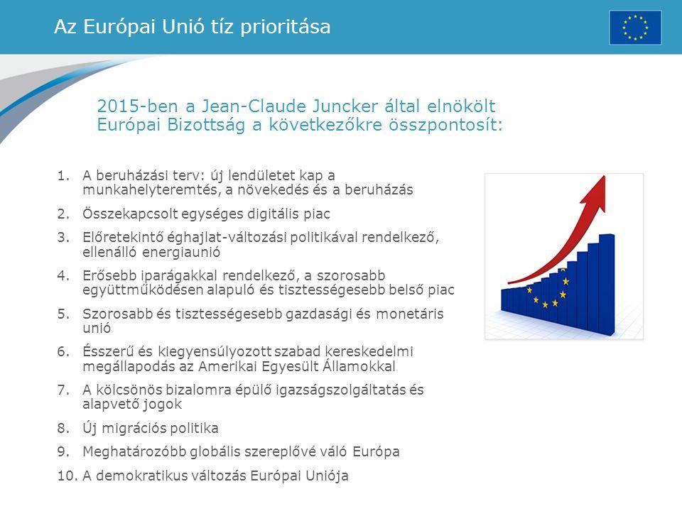 Az Európai Unió tíz prioritása