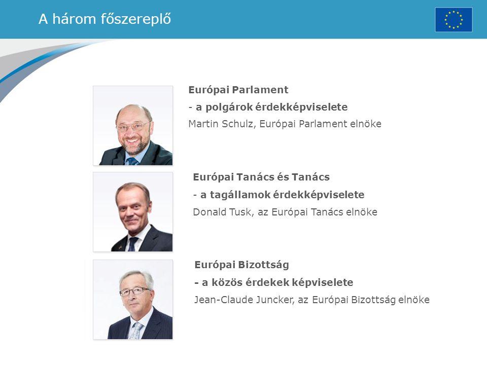 A három főszereplő Európai Parlament - a polgárok érdekképviselete Martin Schulz, Európai Parlament elnöke