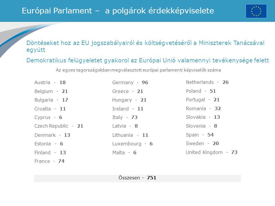Európai Parlament – a polgárok érdekképviselete