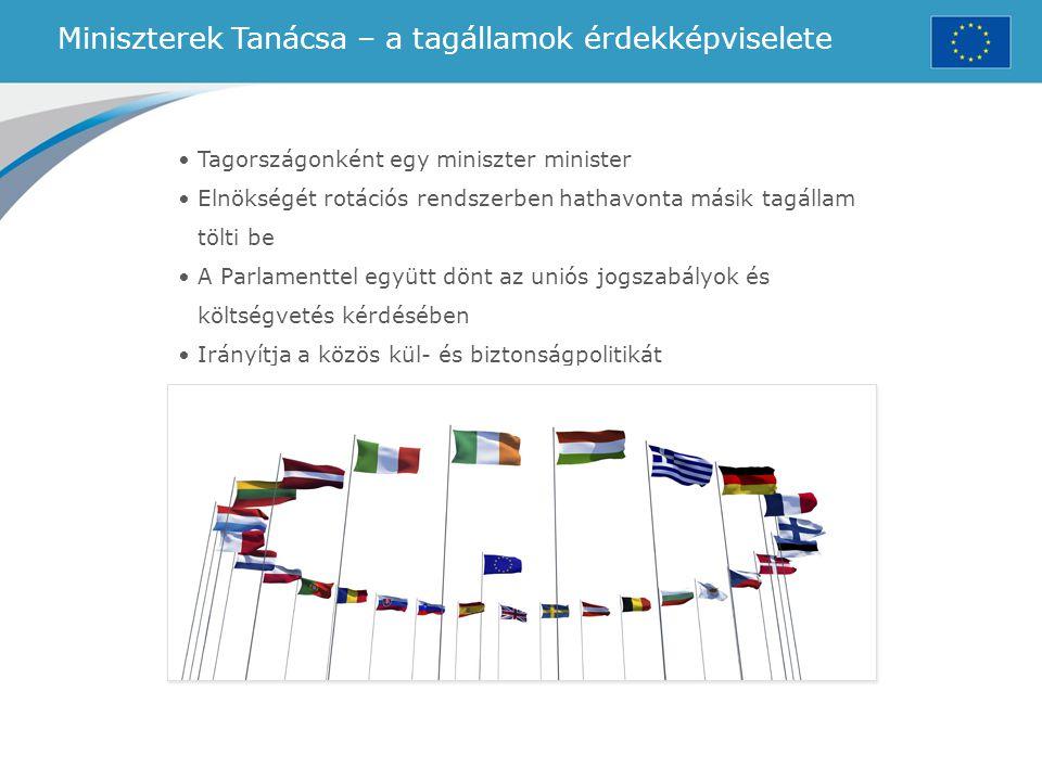 Miniszterek Tanácsa – a tagállamok érdekképviselete