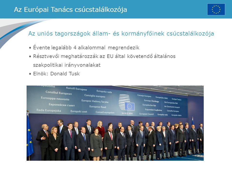 Az Európai Tanács csúcstalálkozója