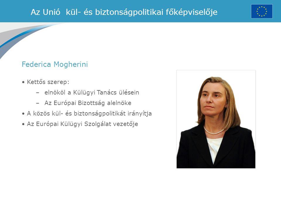 Az Unió kül- és biztonságpolitikai főképviselője