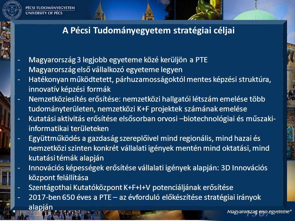A Pécsi Tudományegyetem stratégiai céljai