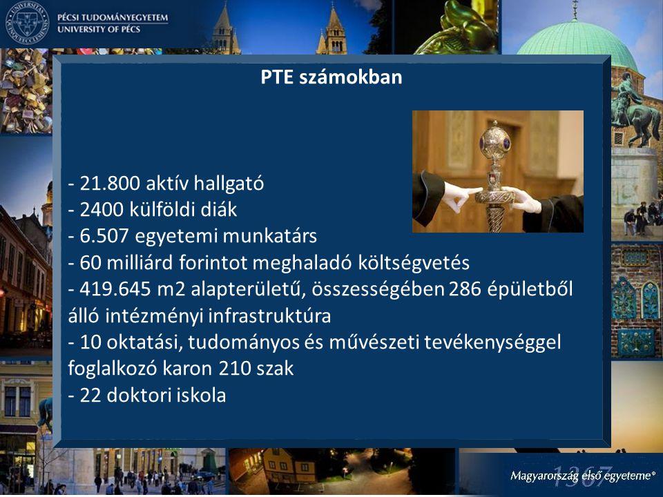 PTE számokban - 21.800 aktív hallgató. - 2400 külföldi diák. - 6.507 egyetemi munkatárs. - 60 milliárd forintot meghaladó költségvetés.