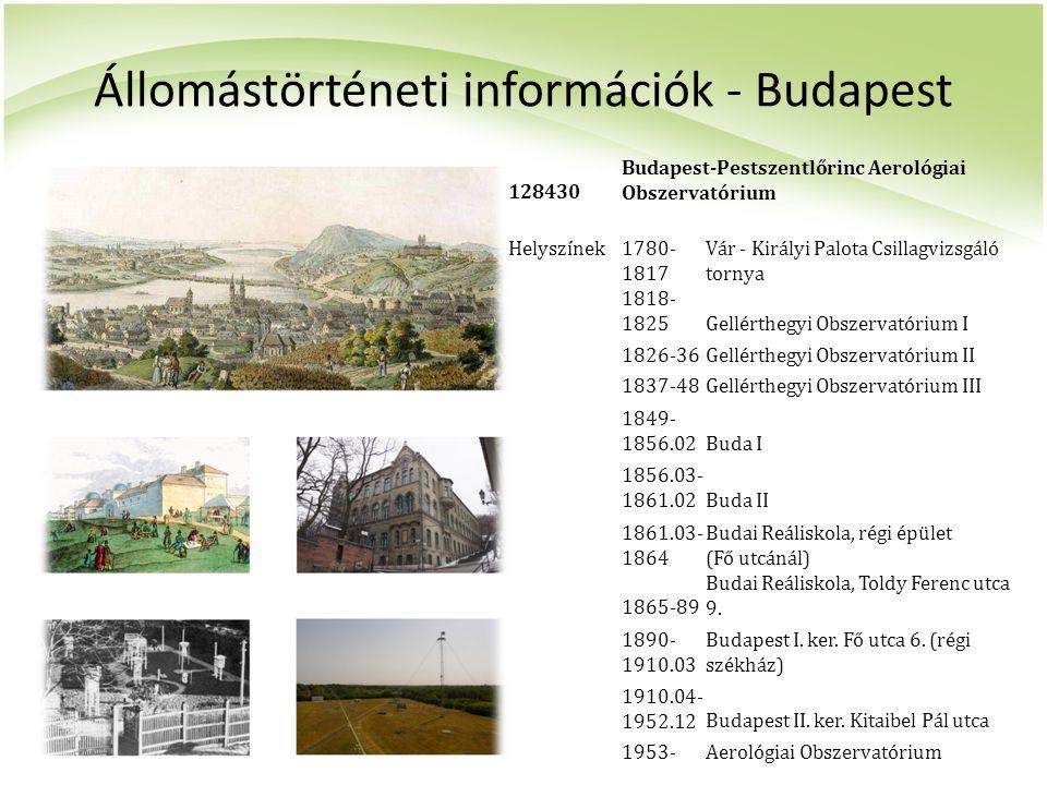 Állomástörténeti információk - Budapest