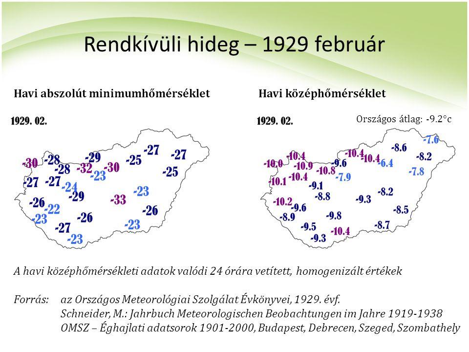 Rendkívüli hideg – 1929 február