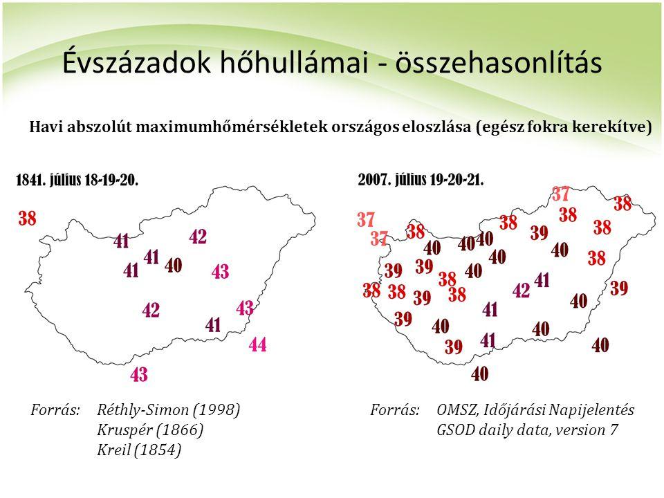 Évszázadok hőhullámai - összehasonlítás