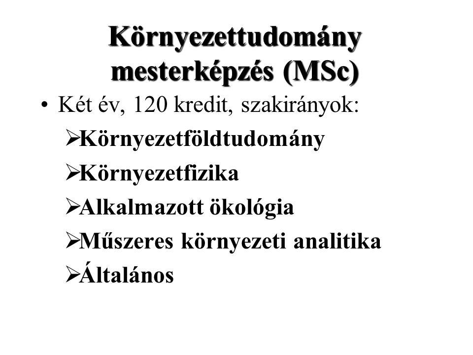 Környezettudomány mesterképzés (MSc)