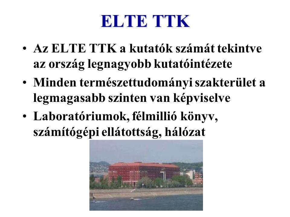ELTE TTK Az ELTE TTK a kutatók számát tekintve az ország legnagyobb kutatóintézete.