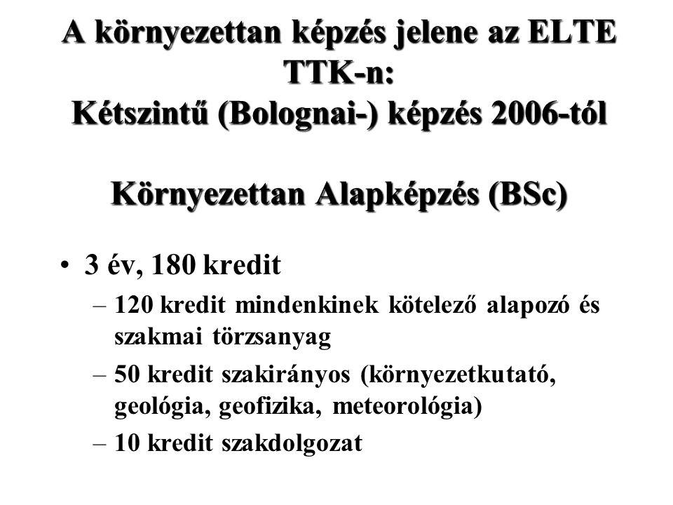 A környezettan képzés jelene az ELTE TTK-n: Kétszintű (Bolognai-) képzés 2006-tól Környezettan Alapképzés (BSc)