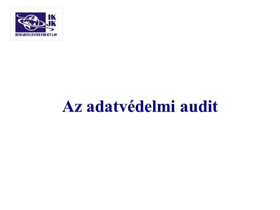 Az adatvédelmi audit