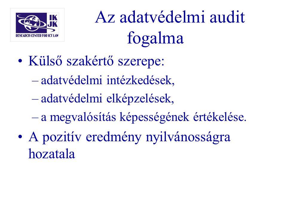 Az adatvédelmi audit fogalma