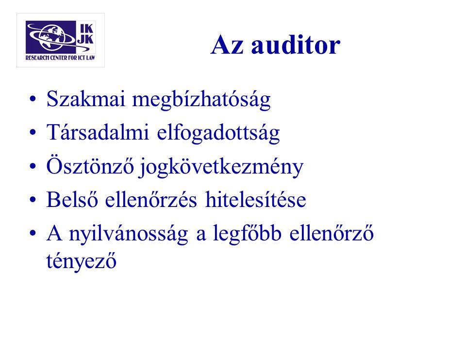 Az auditor Szakmai megbízhatóság Társadalmi elfogadottság