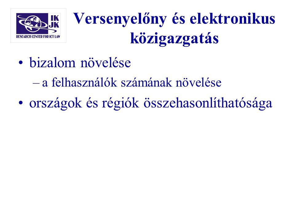 Versenyelőny és elektronikus közigazgatás