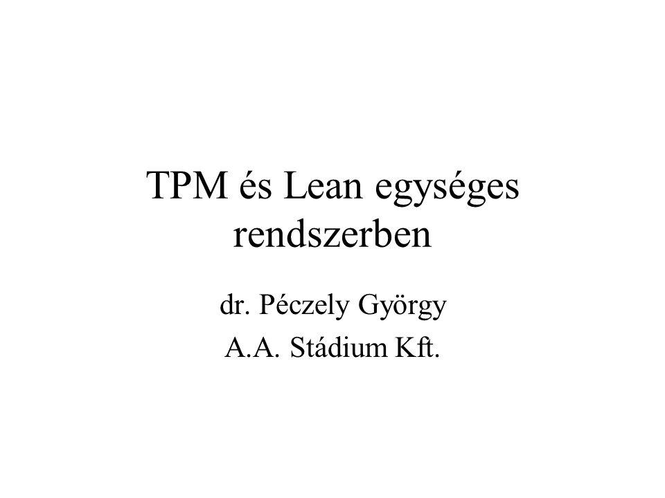 TPM és Lean egységes rendszerben