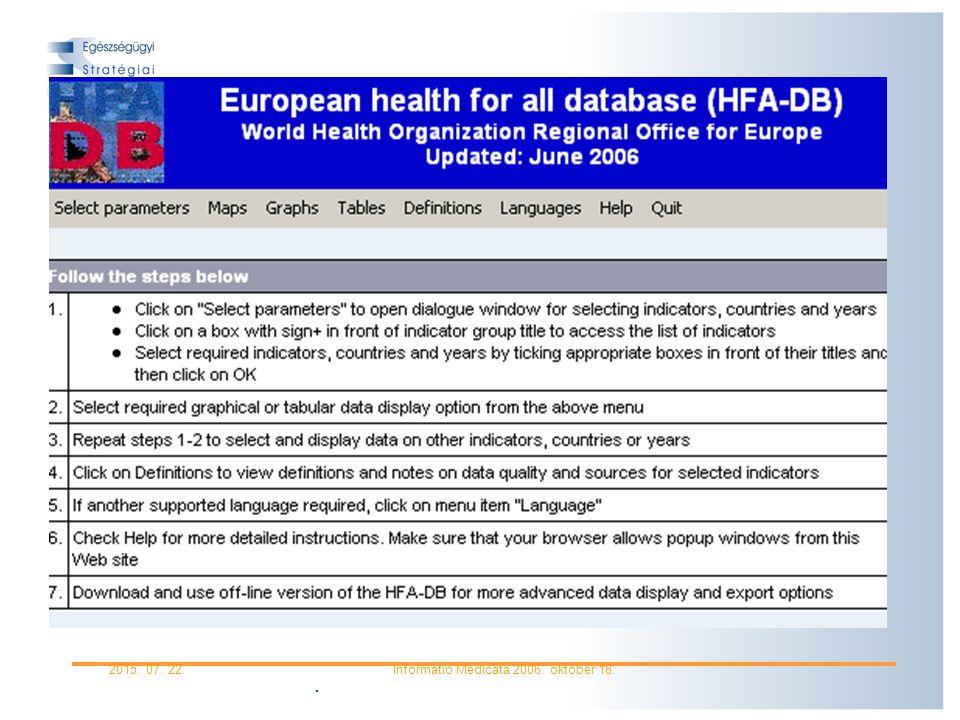 Informatio Medicata 2006. október 18.