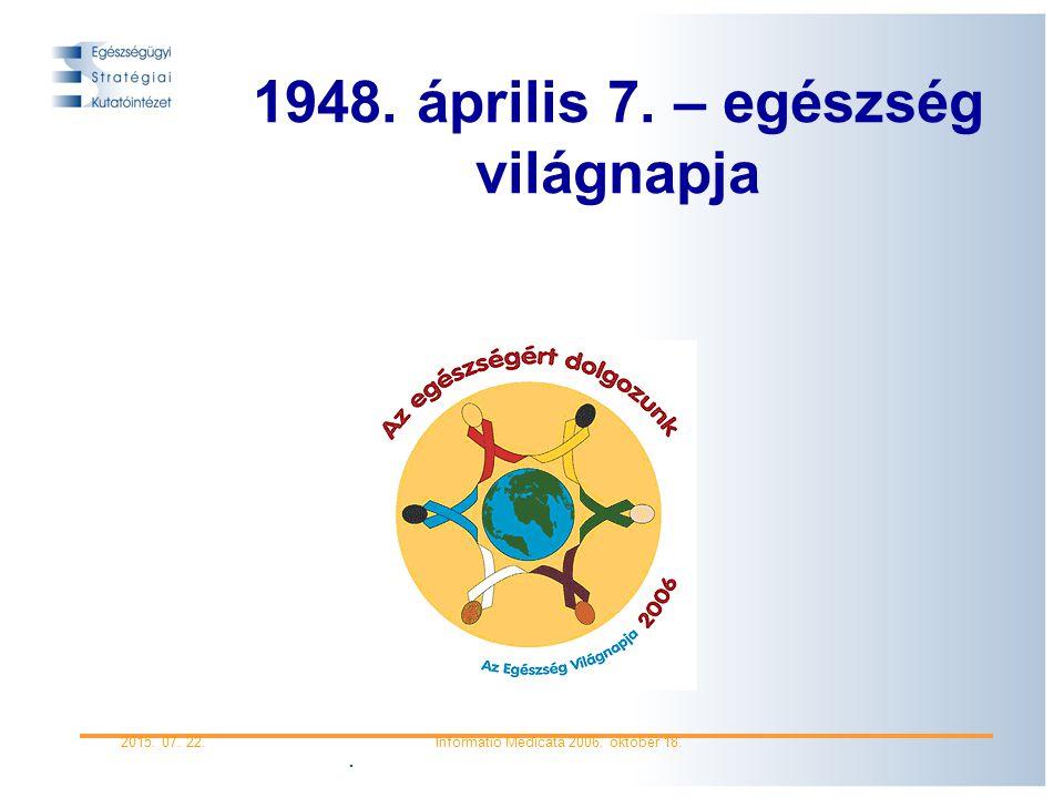1948. április 7. – egészség világnapja